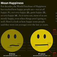 Happiest Countries Infographic